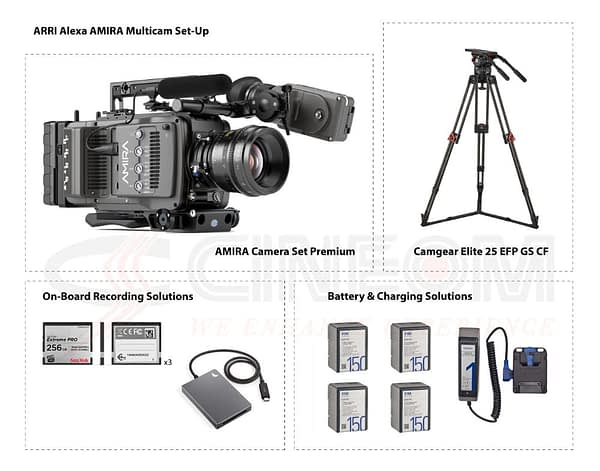 03 Amira Ready to shoot kit