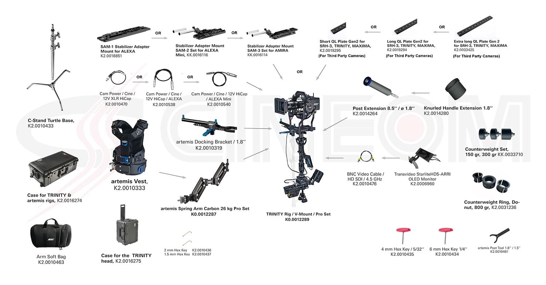20 ARRI Trinity Rig Pro Set V Mount Configuration Overview