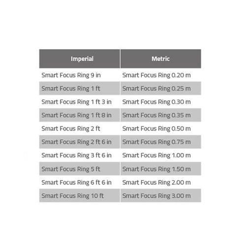 Smart Focus Ring Set Meter 10x 2