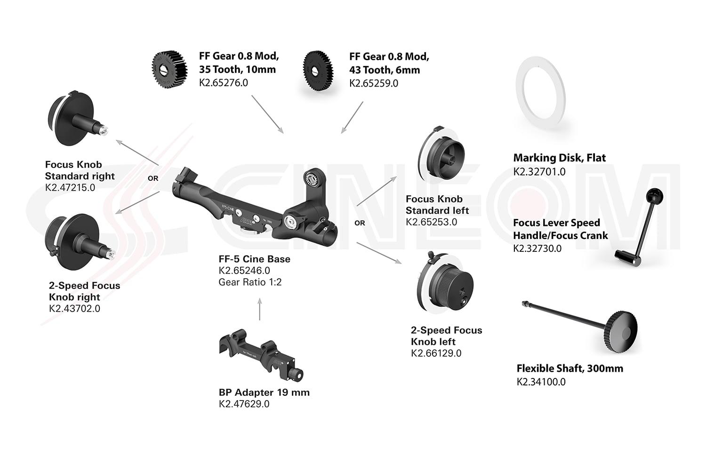 10 FF5 ARRI FF 5 Follow Focus Kit Configuration Overview