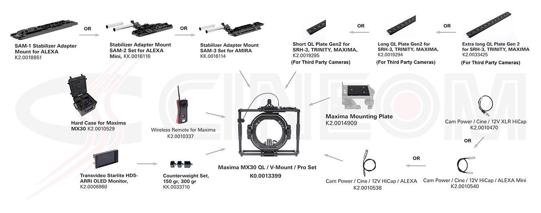 21 ARRI Maxima QL Handheld Pro Set V Mount Configuration Overview