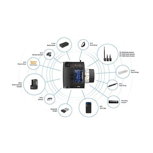 Bluetooth Dongle Online Buy Dubai UAE