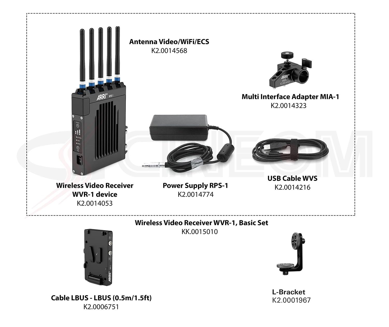16 ARRI Wireless Video Receiver WVR 1 Basic Set Configuration Overview