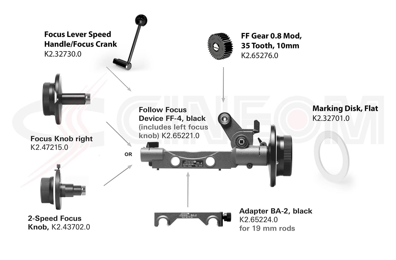 09 FF4 ARRI FF 4 Basic Follow Focus Unit Black Configuration Overview